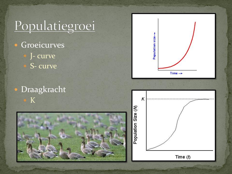 Populatiegroei Groeicurves J- curve S- curve Draagkracht K