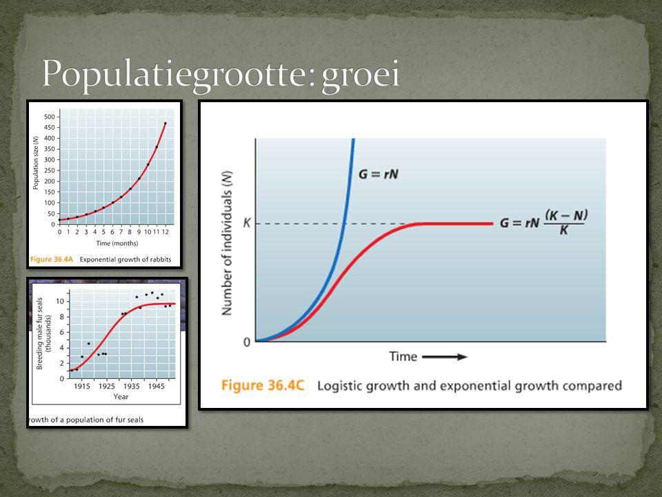 Populatiegrootte: groei