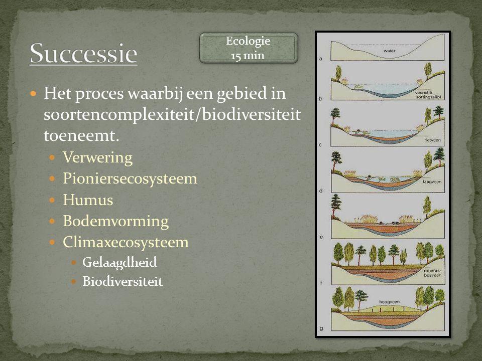 Successie Ecologie. 15 min. Het proces waarbij een gebied in soortencomplexiteit/biodiversiteit toeneemt.