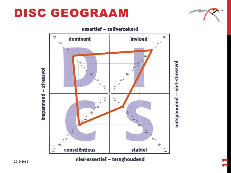 DISC GEOGRAAM 28-4-2017