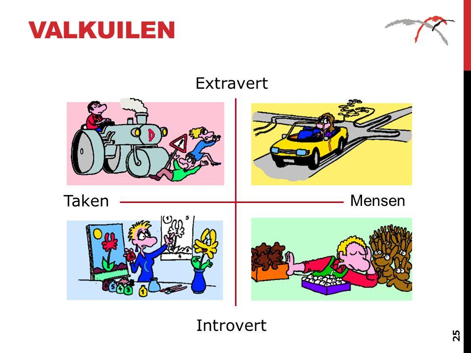 Valkuilen Extravert Taken Mensen Introvert