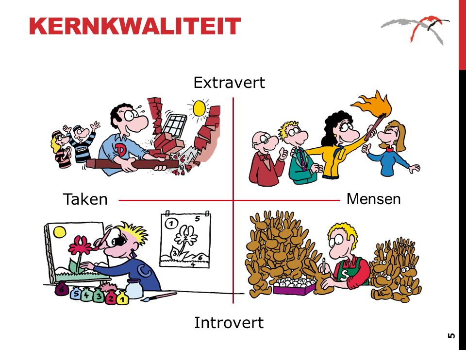Kernkwaliteit Extravert Taken Mensen Introvert