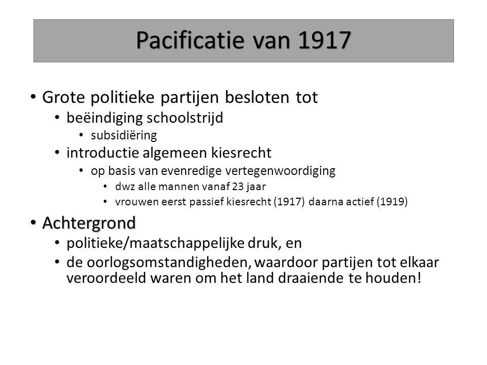 Pacificatie van 1917 Grote politieke partijen besloten tot Achtergrond