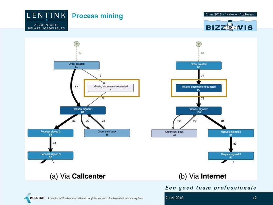Process mining Voorbeeld van process mining 2 juni 2016