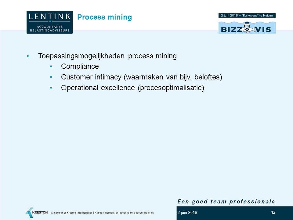 Toepassingsmogelijkheden process mining Compliance