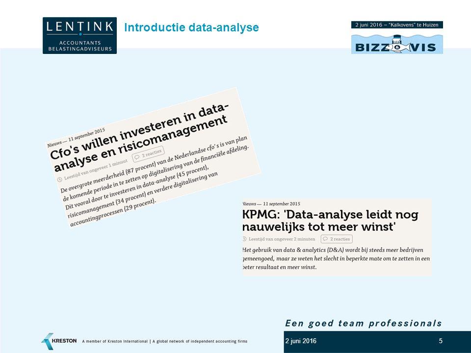 Introductie data-analyse