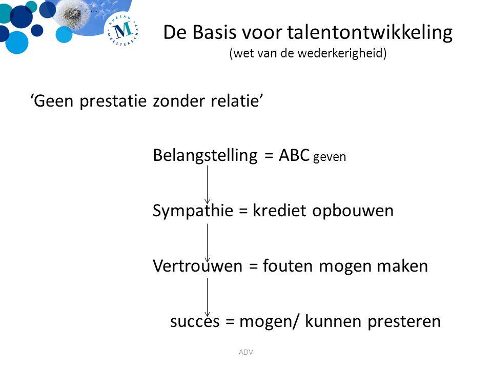 De Basis voor talentontwikkeling
