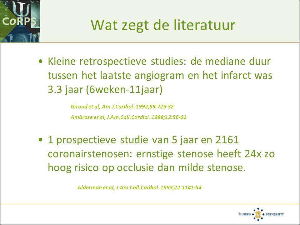 Wat zegt de literatuur Kleine retrospectieve studies: de mediane duur tussen het laatste angiogram en het infarct was 3.3 jaar (6weken-11jaar)
