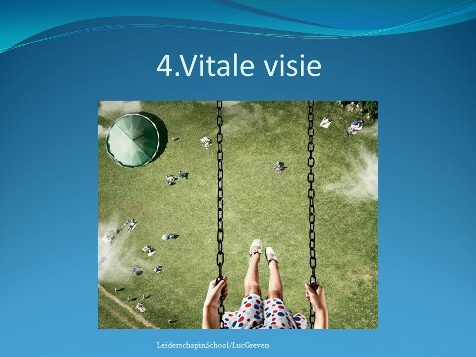 4.Vitale visie