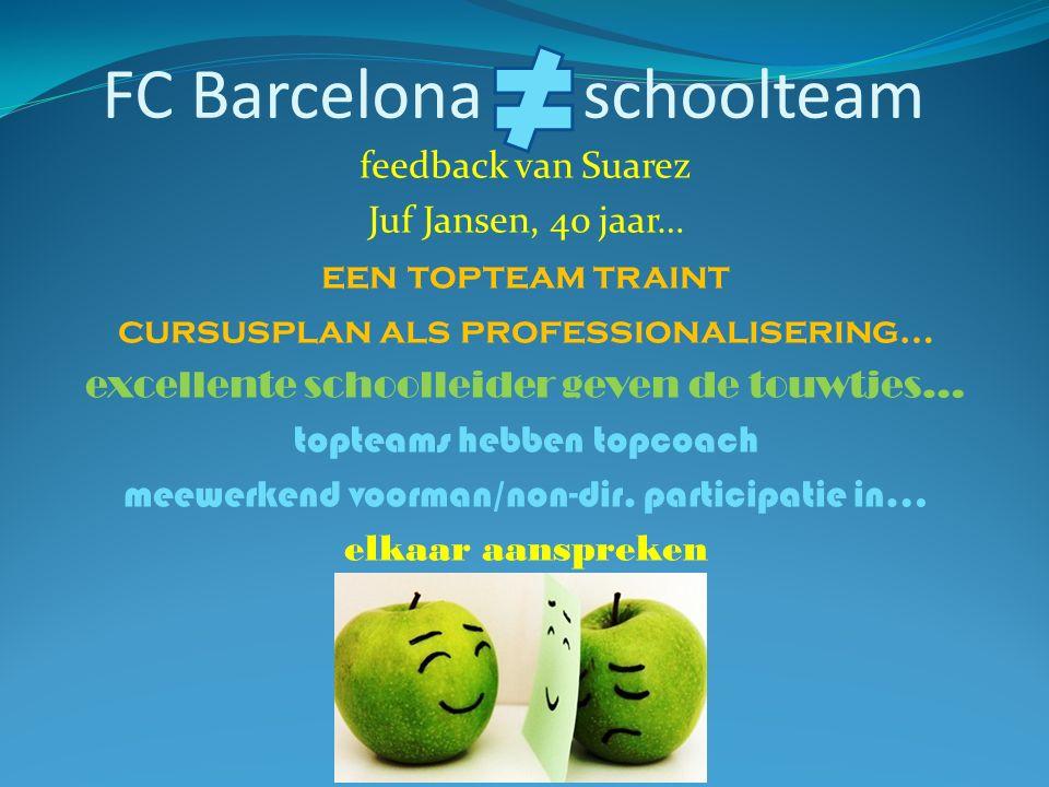 FC Barcelona schoolteam