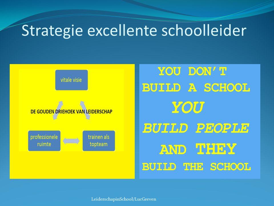 Strategie excellente schoolleider