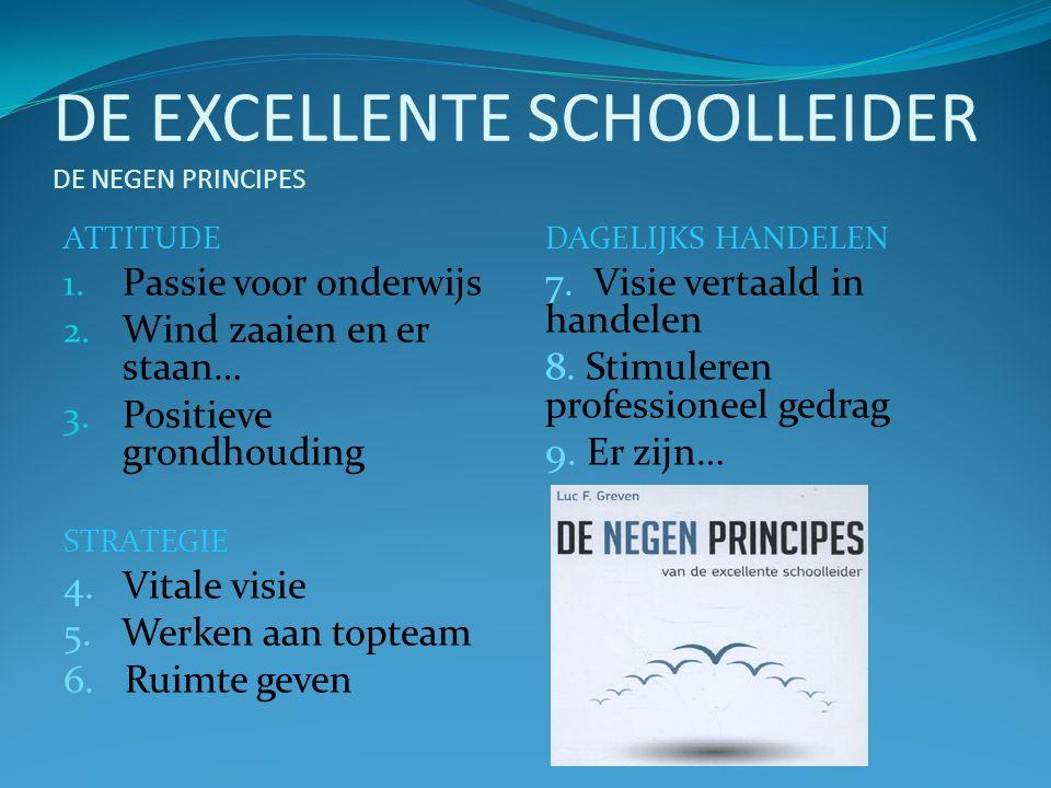 DE EXCELLENTE SCHOOLLEIDER DE NEGEN PRINCIPES