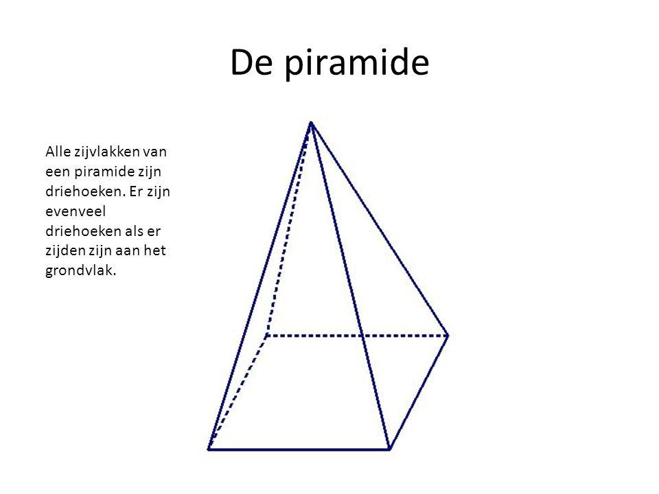De piramide Alle zijvlakken van een piramide zijn driehoeken.