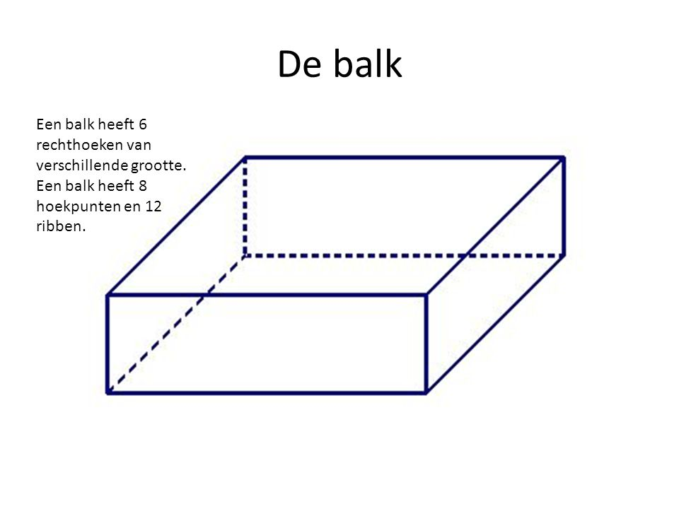 De balk Een balk heeft 6 rechthoeken van verschillende grootte.