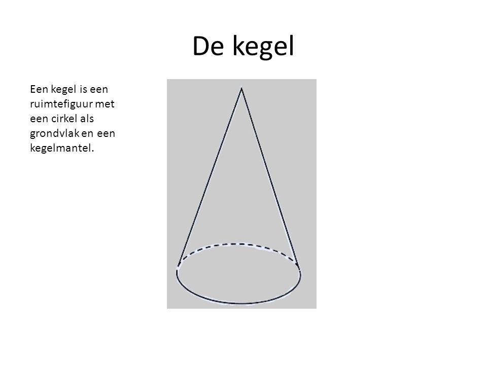 De kegel Een kegel is een ruimtefiguur met een cirkel als grondvlak en een kegelmantel.