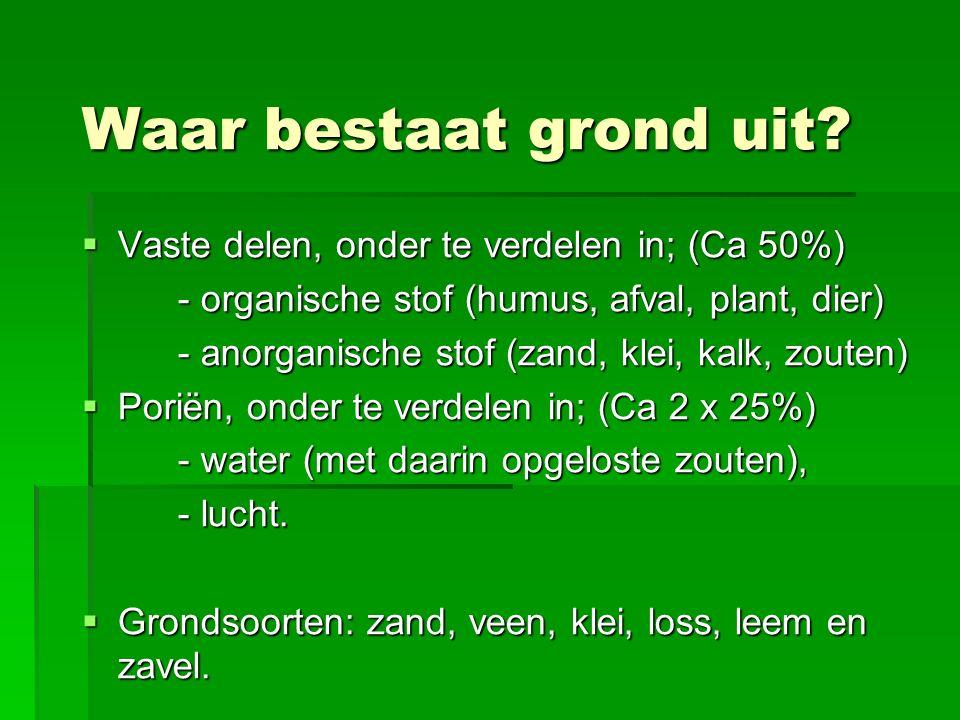 Waar bestaat grond uit Vaste delen, onder te verdelen in; (Ca 50%)