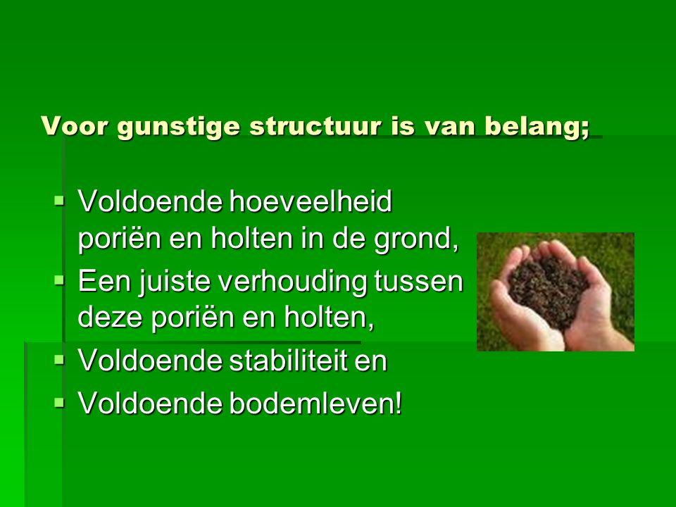 Voor gunstige structuur is van belang;