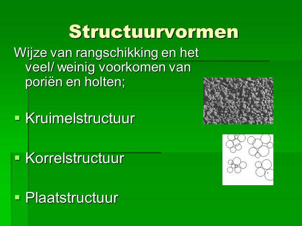 Structuurvormen Kruimelstructuur Korrelstructuur Plaatstructuur