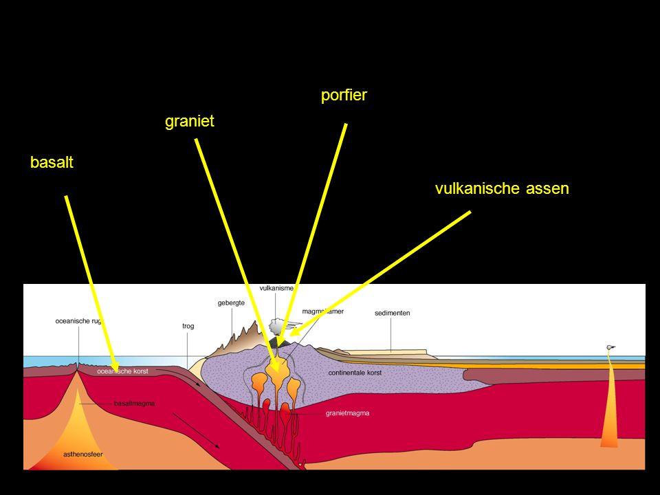 porfier graniet basalt vulkanische assen