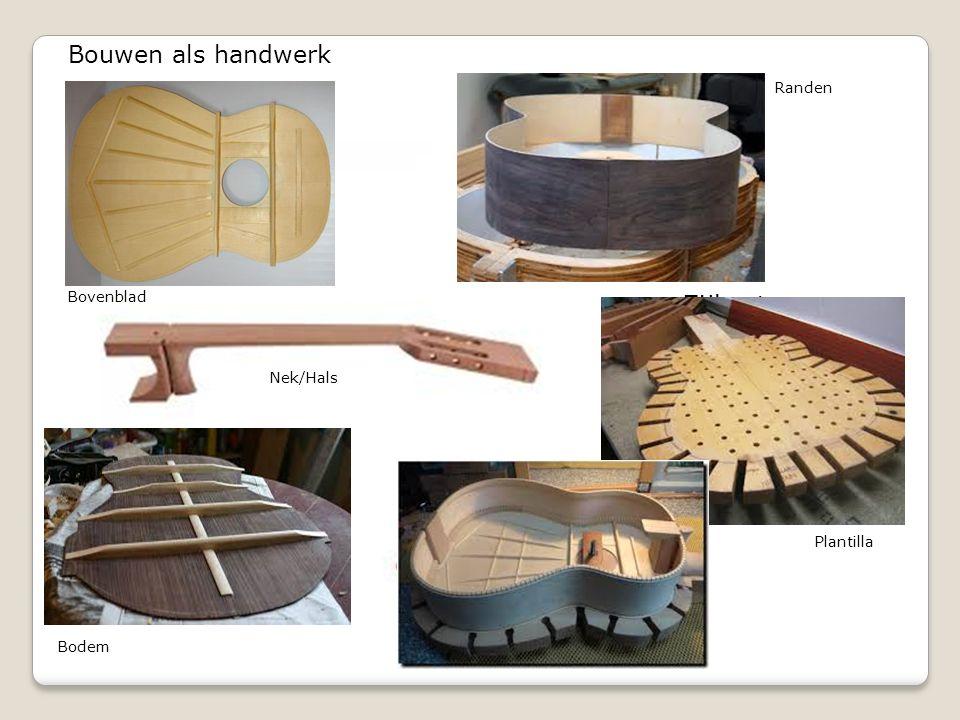 Bouwen als handwerk Zijkanten Randen Bovenblad Nek/Hals Plantilla