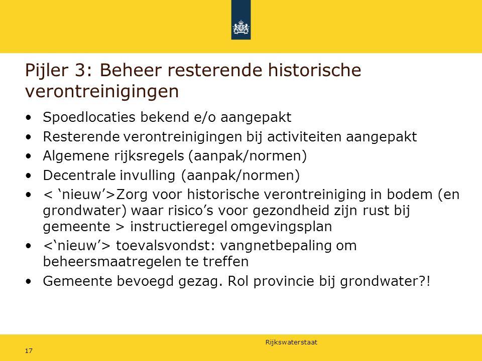 Pijler 3: Beheer resterende historische verontreinigingen
