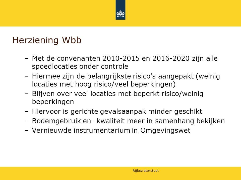 Herziening Wbb Met de convenanten 2010-2015 en 2016-2020 zijn alle spoedlocaties onder controle.