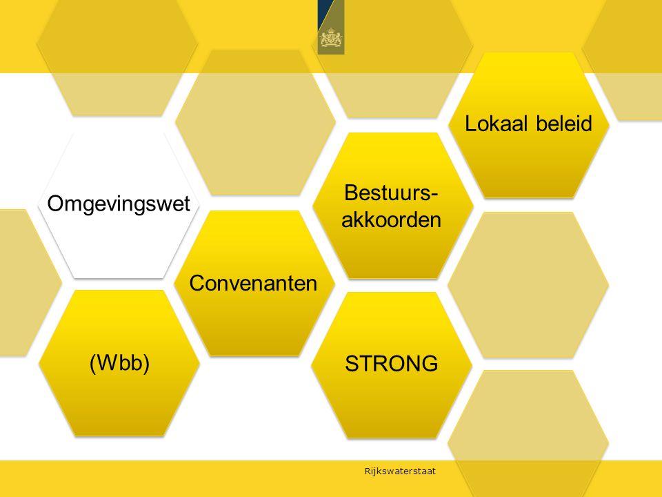 Lokaal beleid Bestuurs-akkoorden Omgevingswet Convenanten (Wbb) STRONG