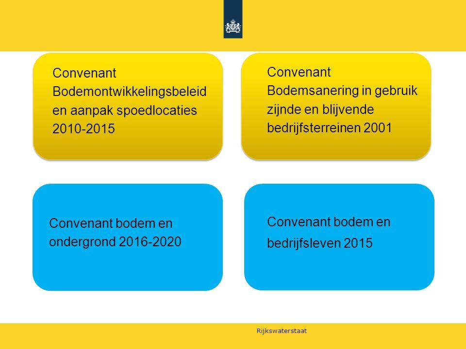 Convenant Bodemontwikkelingsbeleid en aanpak spoedlocaties 2010-2015