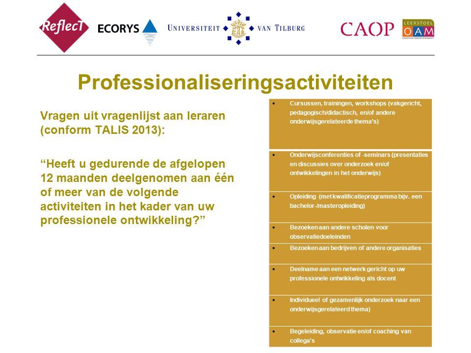 Professionaliseringsactiviteiten