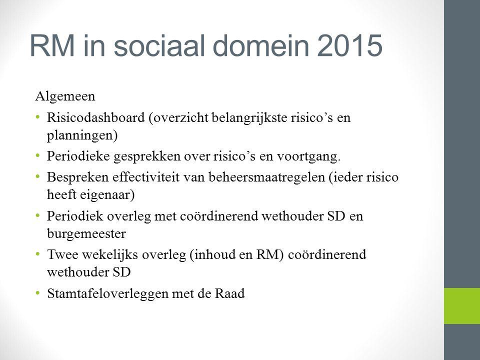 RM in sociaal domein 2015 Algemeen