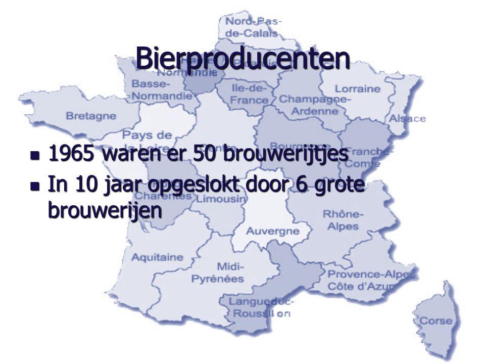 Bierproducenten 1965 waren er 50 brouwerijtjes