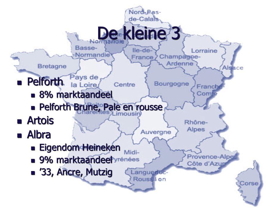 De kleine 3 Pelforth Artois Albra 8% marktaandeel