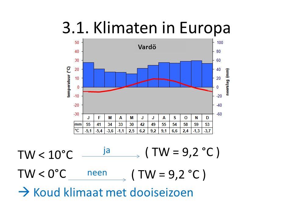 3.1. Klimaten in Europa Vardö. TW < 10°C TW < 0°C  Koud klimaat met dooiseizoen ja. ( TW = 9,2 °C )