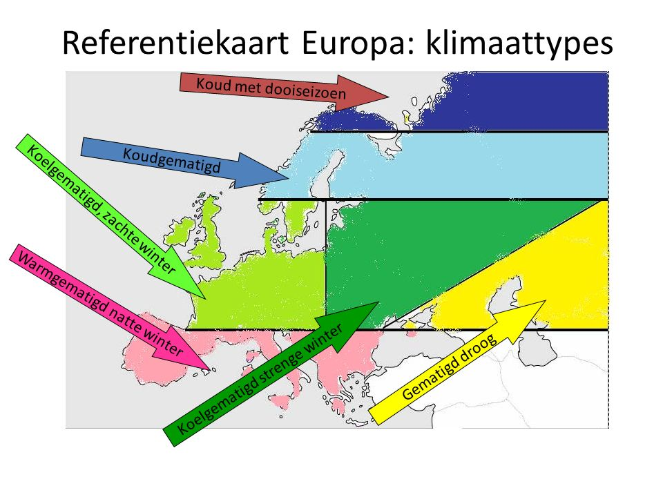 Referentiekaart Europa: klimaattypes