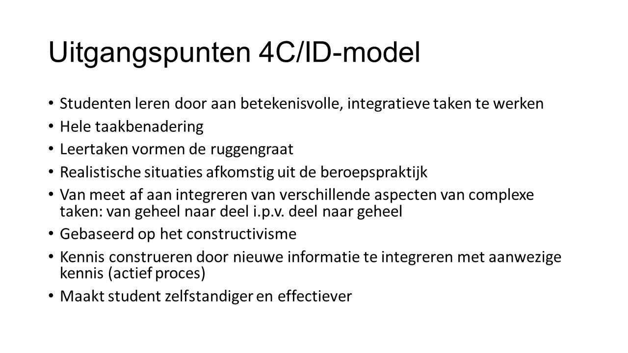 Uitgangspunten 4C/ID-model