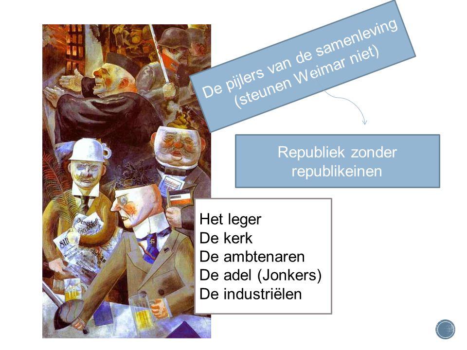 De pijlers van de samenleving (steunen Weimar niet)