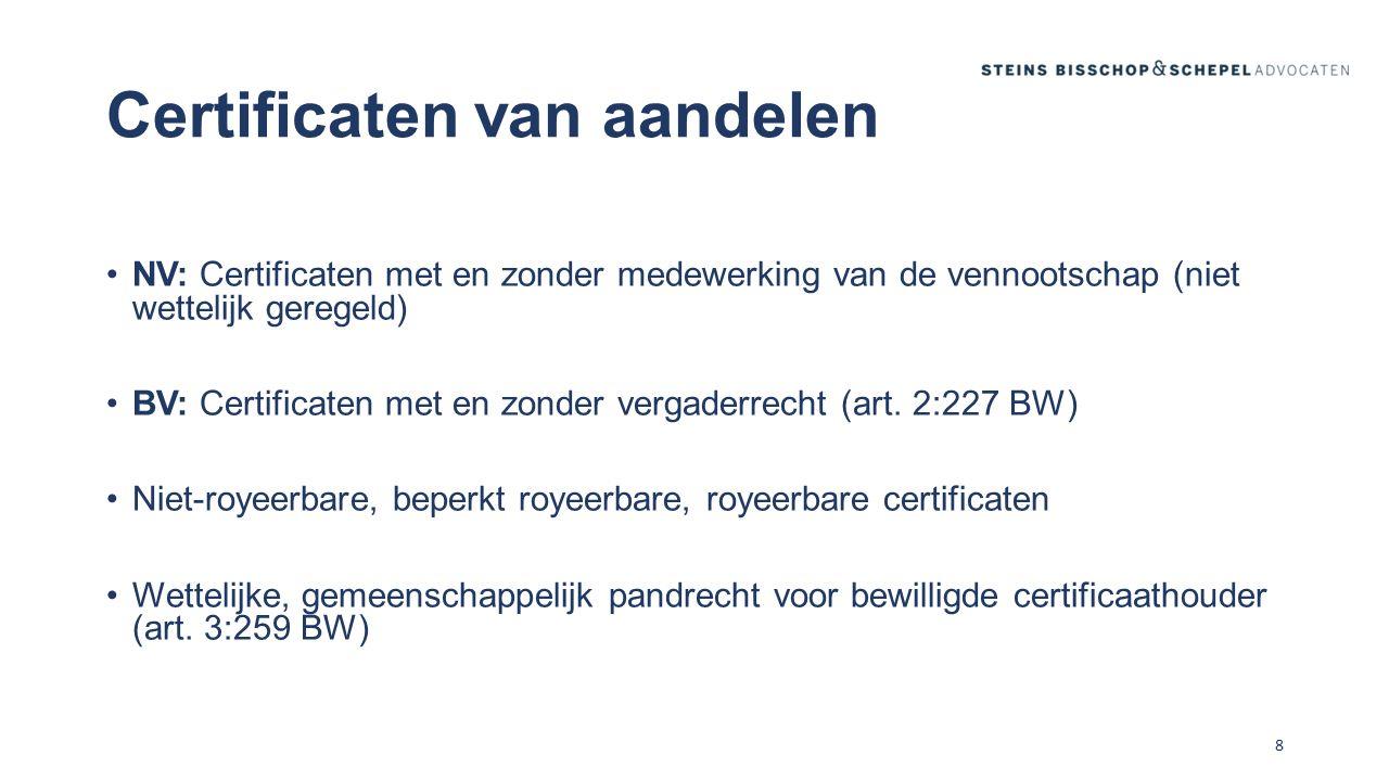 Certificaten van aandelen