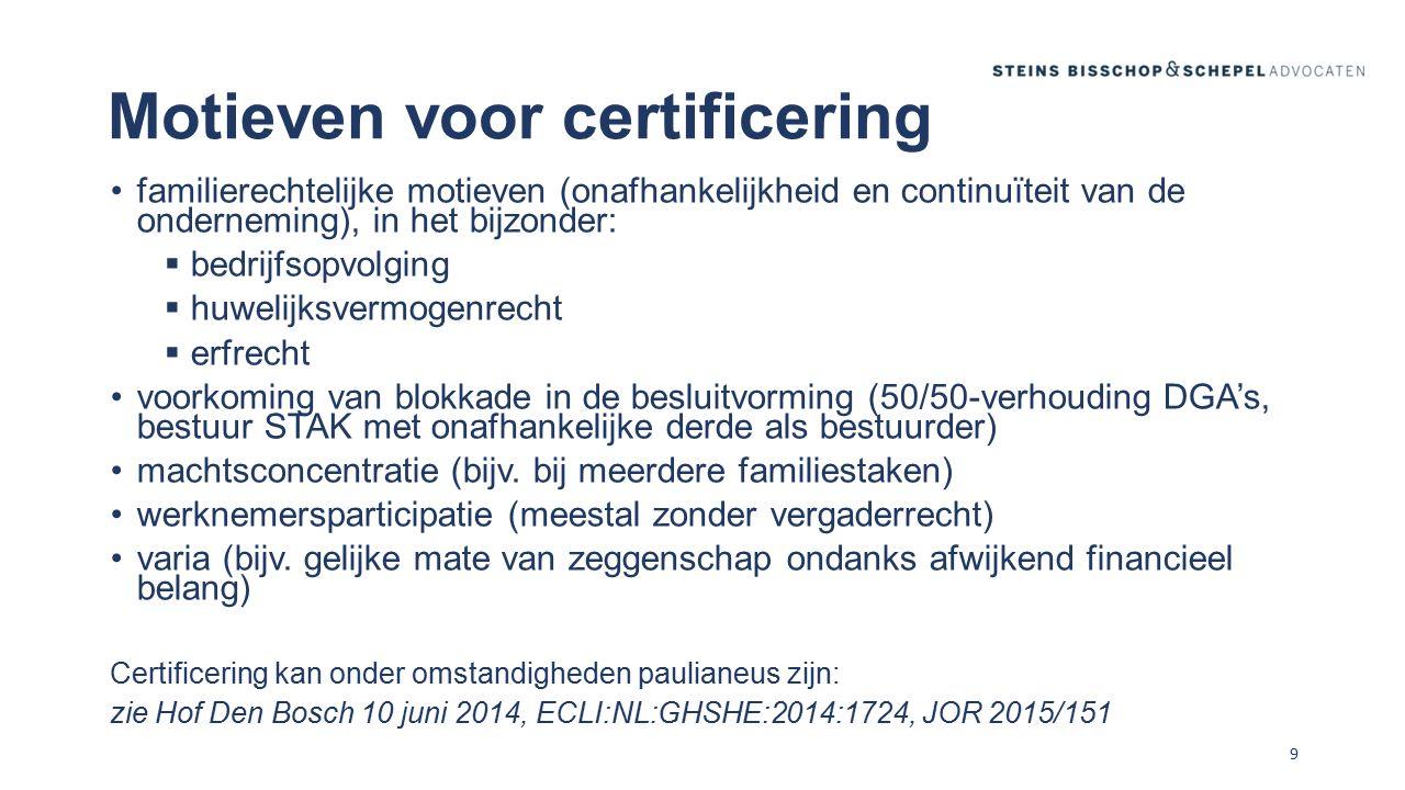 Motieven voor certificering
