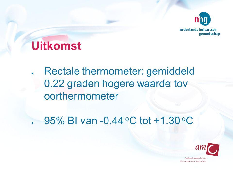 Uitkomst Rectale thermometer: gemiddeld 0.22 graden hogere waarde tov oorthermometer. 95% BI van -0.44 oC tot +1.30 oC.