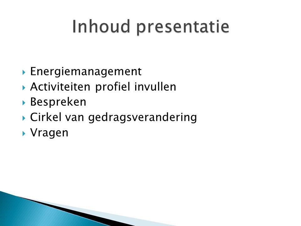 Inhoud presentatie Energiemanagement Activiteiten profiel invullen