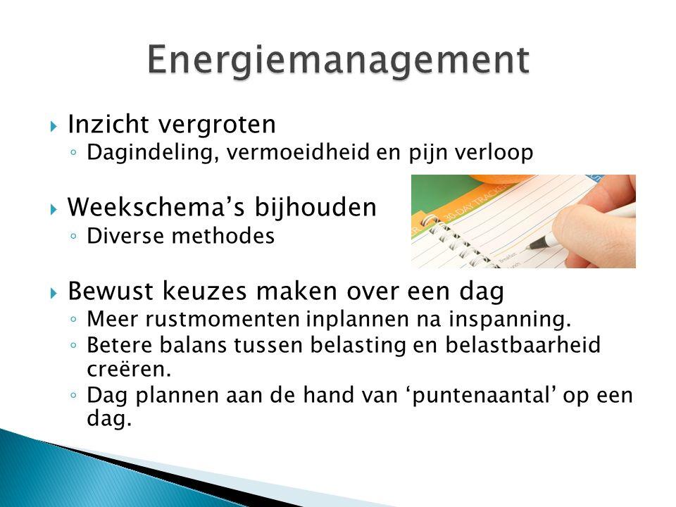 Energiemanagement Inzicht vergroten Weekschema's bijhouden