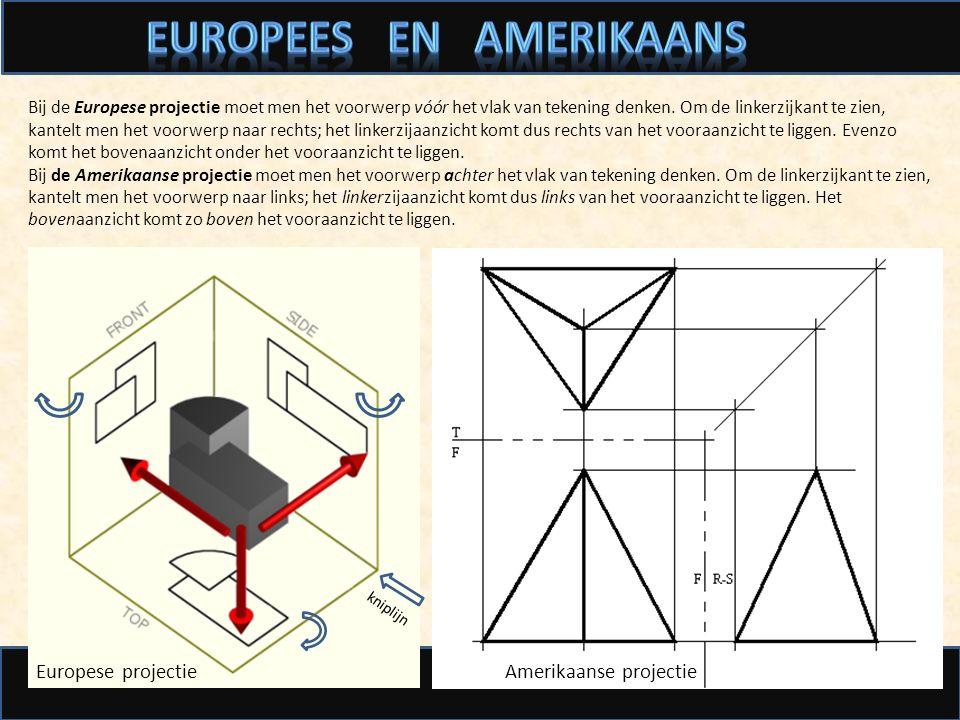 Europees en amerikaans
