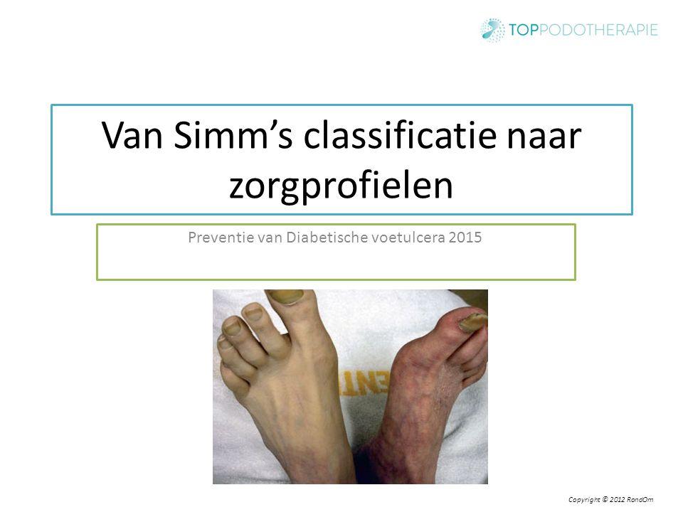 Van Simm's classificatie naar zorgprofielen