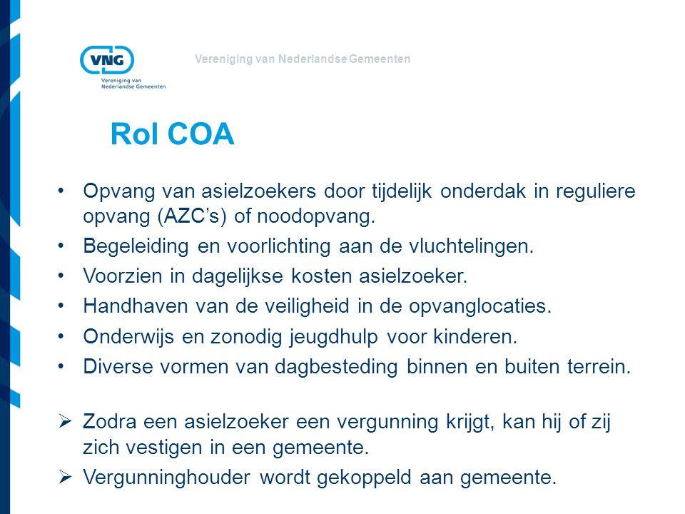 Vereniging van Nederlandse Gemeenten