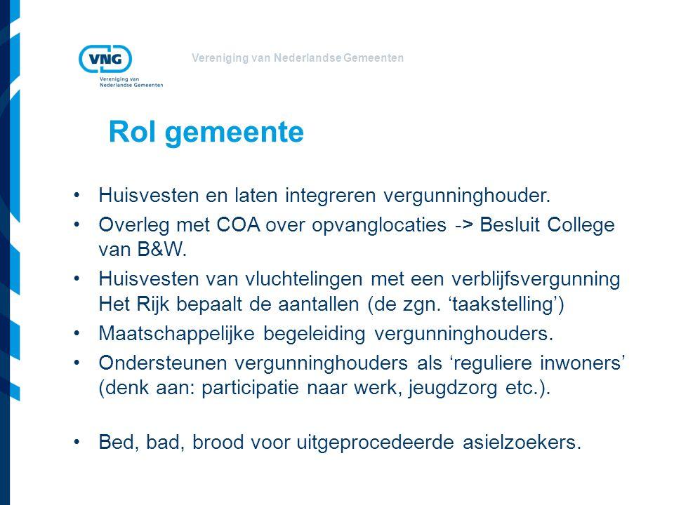 Rol gemeente Huisvesten en laten integreren vergunninghouder.