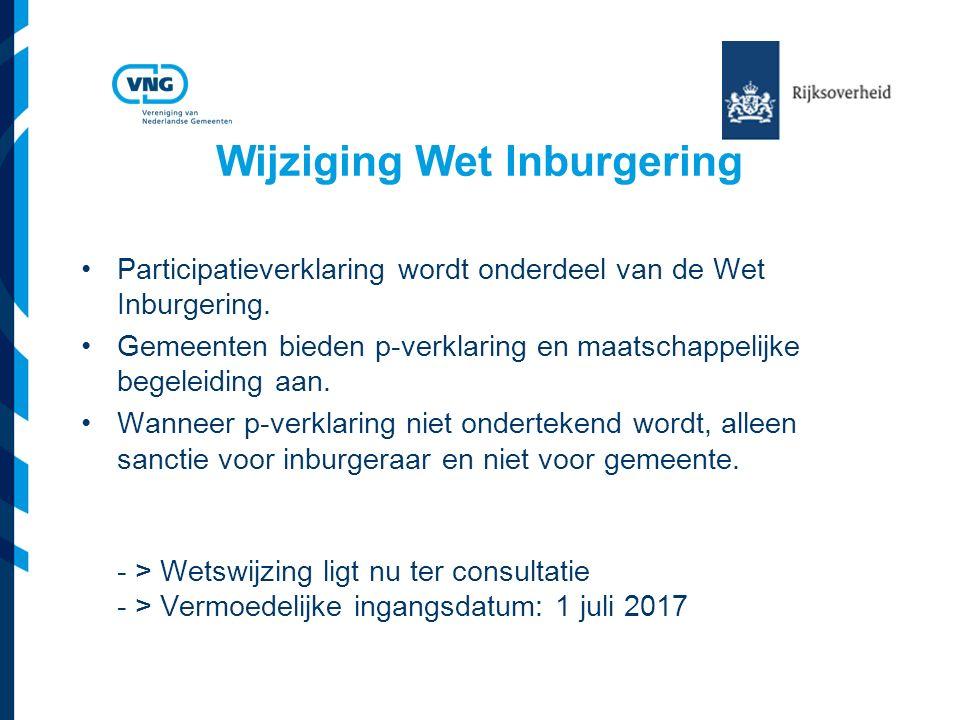 Wijziging Wet Inburgering