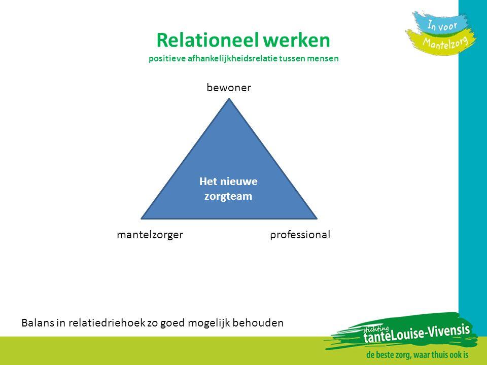 Relationeel werken positieve afhankelijkheidsrelatie tussen mensen
