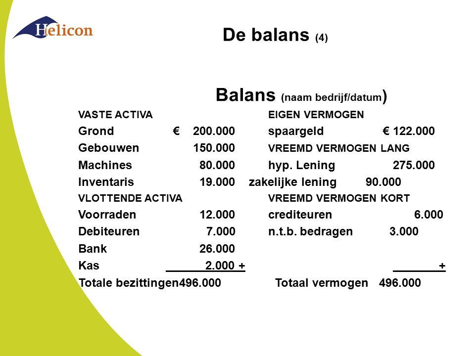 Balans (naam bedrijf/datum)