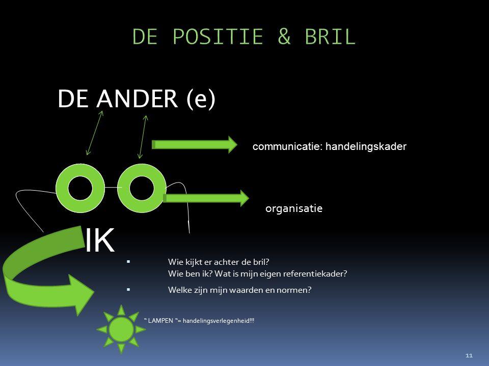 IK DE POSITIE & BRIL DE ANDER (e) organisatie