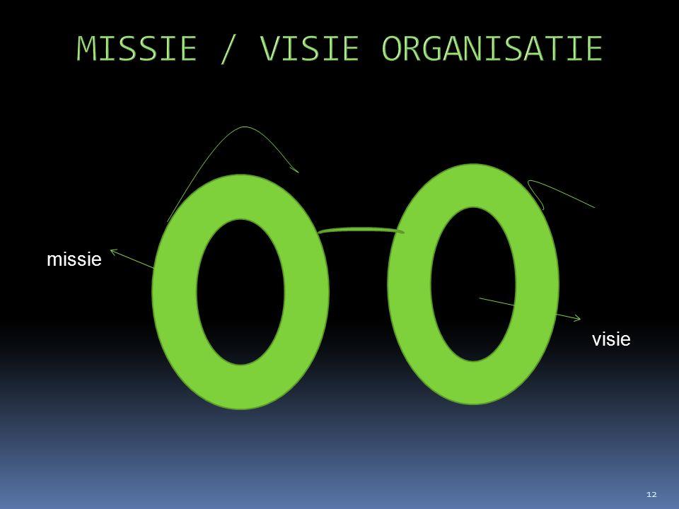 MISSIE / VISIE ORGANISATIE